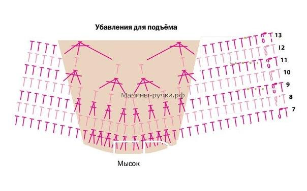 Вязание крючком что такое мысок