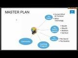 WEBINAR LIVE REPLAY SELF HIPNOSIS PART 1 Bersama Pak Yuan Yudistira