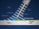Технология электроискрового наплавления