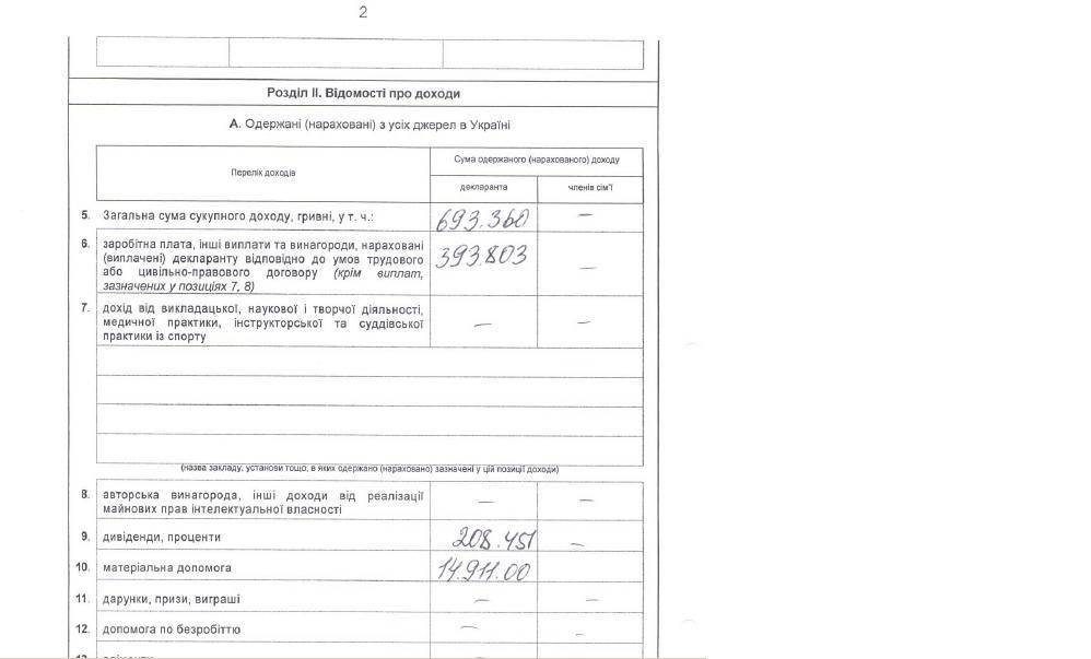 У задержанного прокурора Краматорска и его сообщников изъято более 5 млн грн, - Генпрокуратура - Цензор.НЕТ 9451