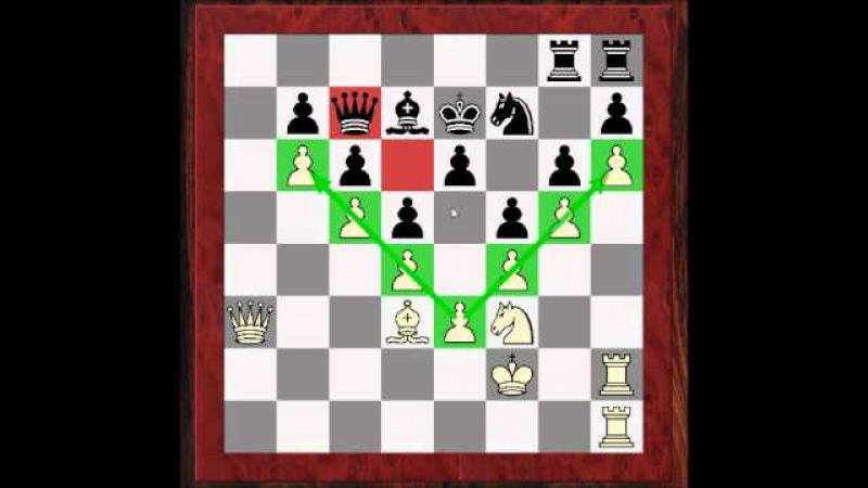 Chess Strategy: Evolution of Chess Style 64 - Capablanca vs Treybal - Carlsbad 1929 - Semi-Slav