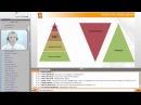 Forex Club Базовый курс Лекция 1 Быстрый старт три шага к успеху 13 04 2015 года