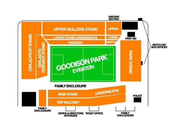 """Схема стадиона """"Гудисон Парк"""" (Goodison Park)"""