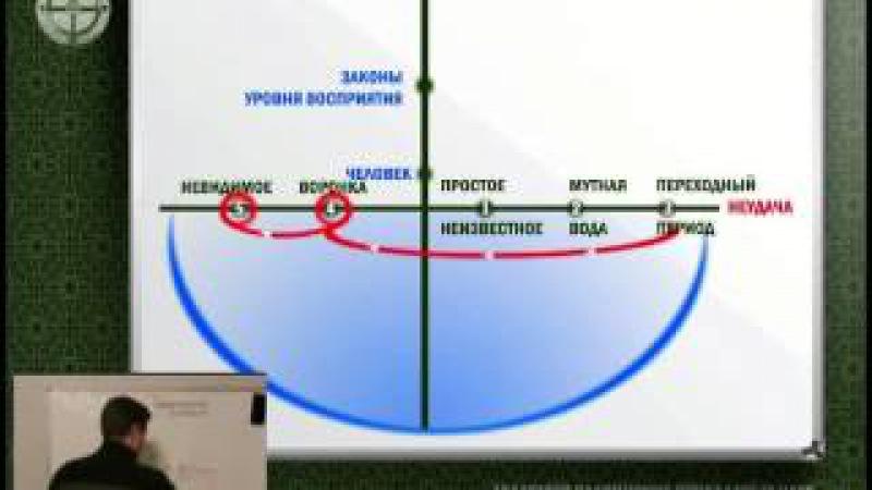 Брененгельская механика. Классификация зон неизвестного. Олег Мальцев