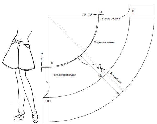 Как сшить юбку своими руками для начинающих пошагово