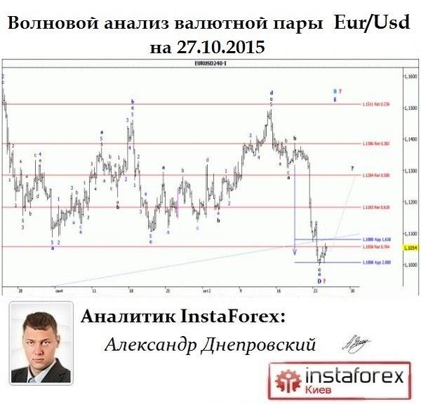 Лучший брокер Азии и СНГ- InstaForex теперь в  Днепропетровске. - Страница 23 J_dASQyrUyg