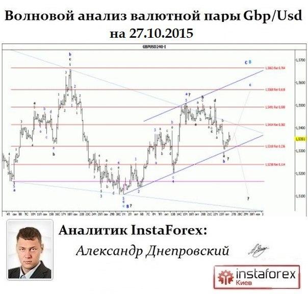 Лучший брокер Азии и СНГ- InstaForex теперь в  Днепропетровске. - Страница 23 JXgNwAAJKe4