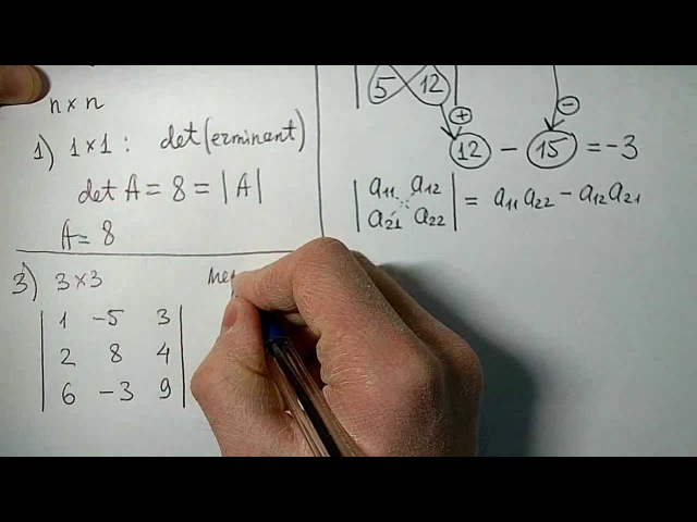 Определитель матрицы