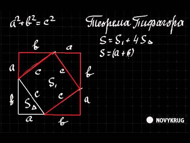 Математика Теорема Пифагора