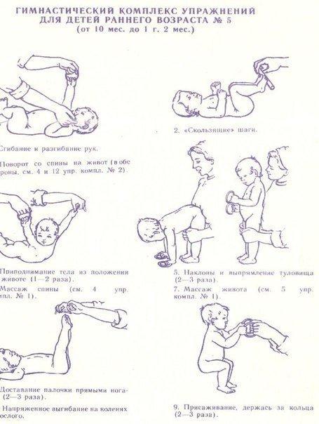 ЗАРЯДКА ДЛЯ ГРУДНИЧКА Необходимость ребенка двигаться способна: Увеличить кровяной приток к мышцам и тканям; Подхлестнуть обмен веществ; Улучшить функционирование коры надпочечников; Обеспечить более прочную сцепку мышц и костей. Физические упражнения должны быть такими, чтобы приносили радость и малышу, и маме. Для ребёнка его тело – это предмет игры. Он играет то с руками, то с ногами. Гимнастика должна способствовать тому, чтобы в виде весёлой игры задействовать и активизировать и остальные…