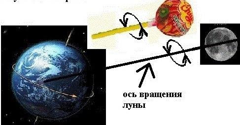 6. Процесс образования спутников и планет If8UxUuCEfw