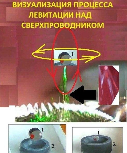 Факты доказывающие существование решетки эфира Uk9wMuKxSjc