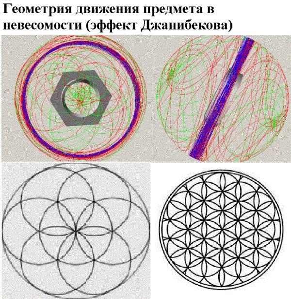 Факты доказывающие существование решетки эфира R5IaYhSRvtI