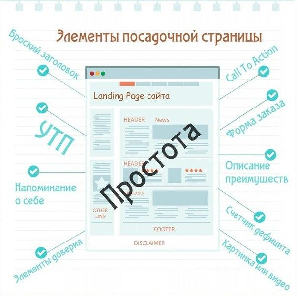Как сделать лендинг лучший - Veproekt.ru