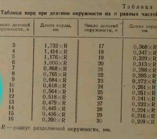 справочник фрезеровщика пикус м.ю