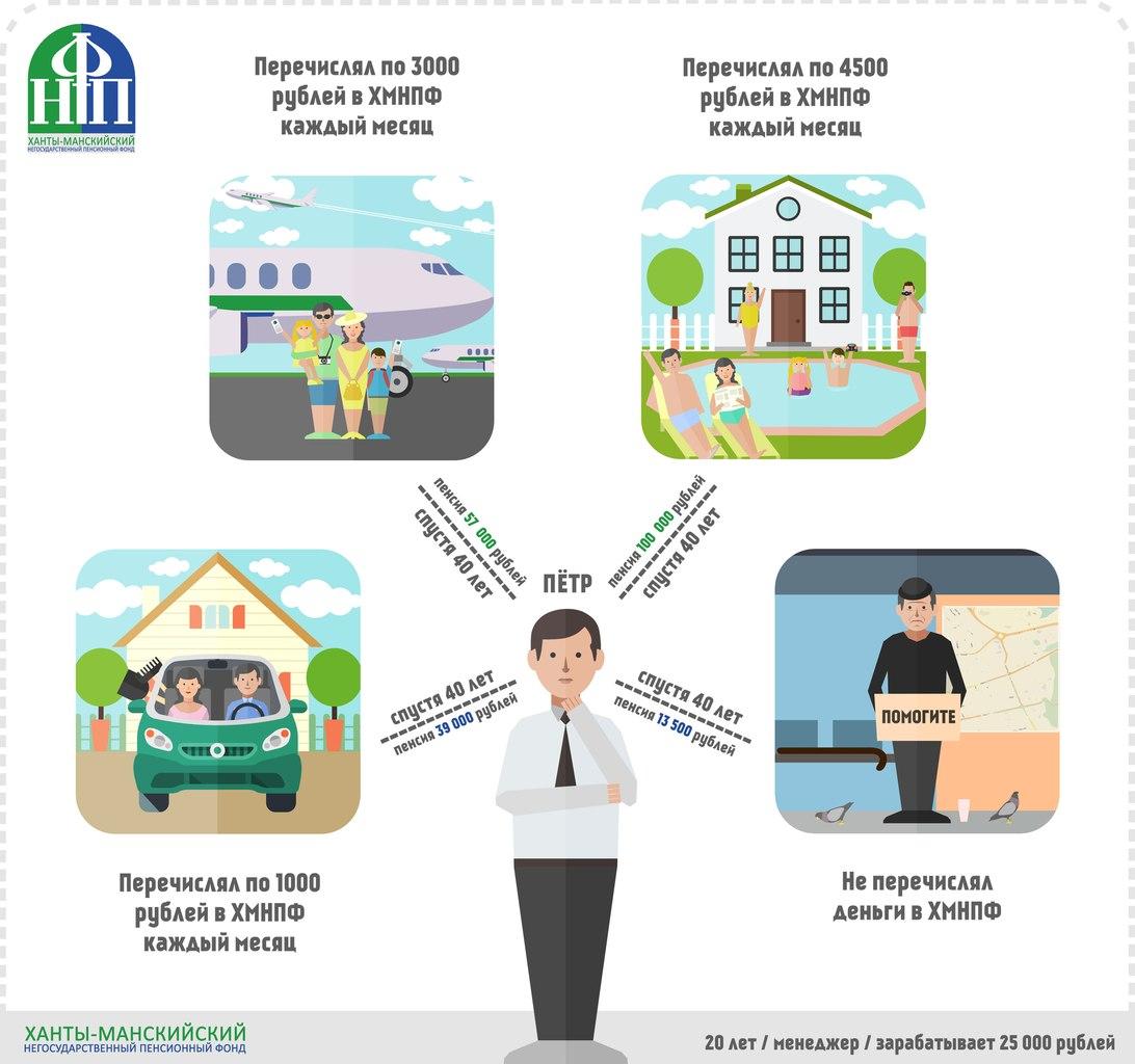 Неработающим пенсионерам положена компенсация проезда к месту отдыха и обратно. 7srRaOK9JwU