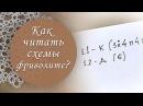 Урок 9. Как читать схемы фриволите?