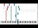 My Sweet Prince - Placebo [Sheet Music]