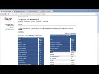 Яндекс.Директ для начинающих. Поиск и обработка ключевых слов. Ключевые запросы. (Николай Спиряев)