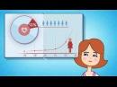 Гармония - программа финансовой защиты женского здоровья
