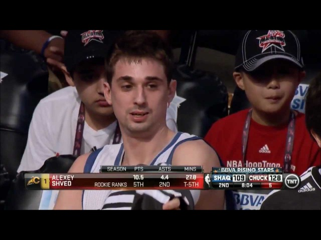 Alexey Shved BBVA Rising Stars Highlights