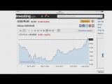 TeleTrade: Утренний обзор, 05.08.2015 - Продолжится ли рост доллара
