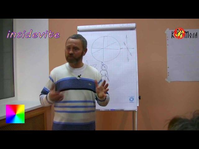 Сергей ДАНИЛОВ - Кармические болезни, Закон Ома, Боль и Развитие