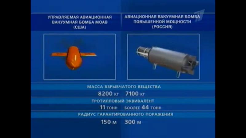 АВБПМ (авиационная вакуумная бомба повышенной мощности) Папа всех бомб