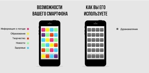 нужные программы для iphone 5s