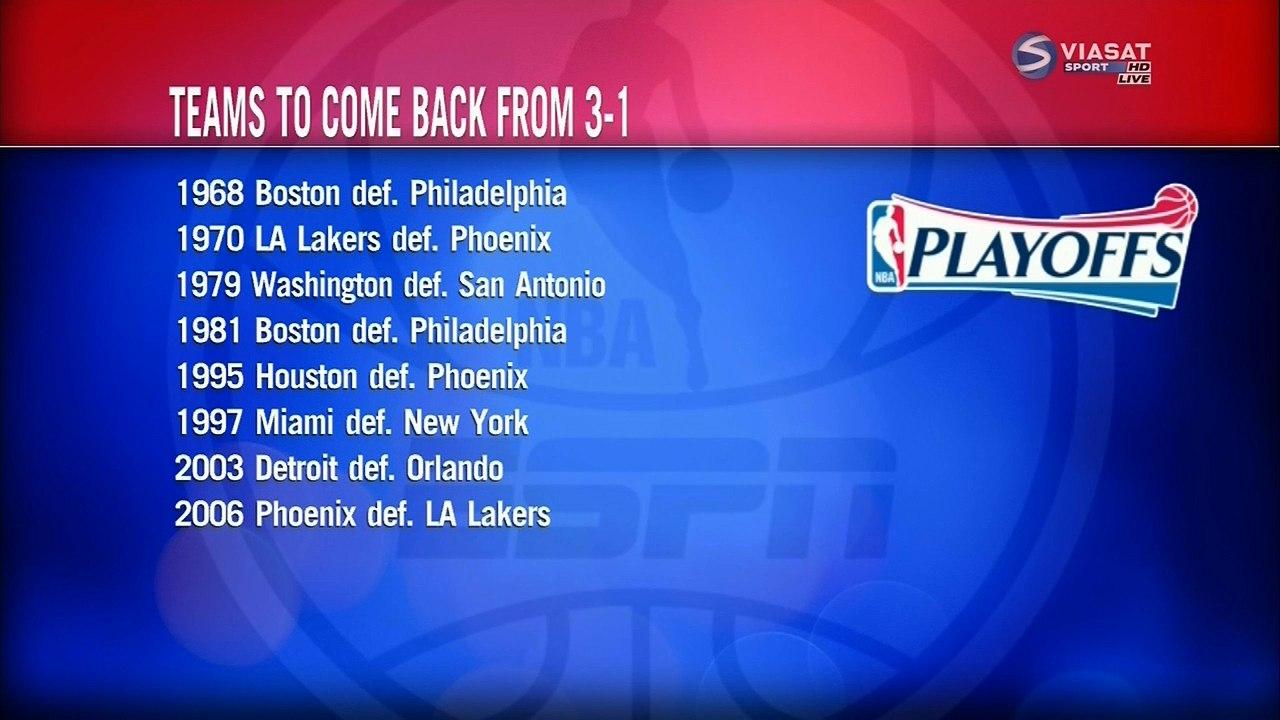только 8 раз в истории отыгрывалось 3:1 в НБА