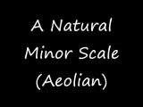 A Minor Scale (Aeolian) - Groovy Backing Track! (Free mp3!)