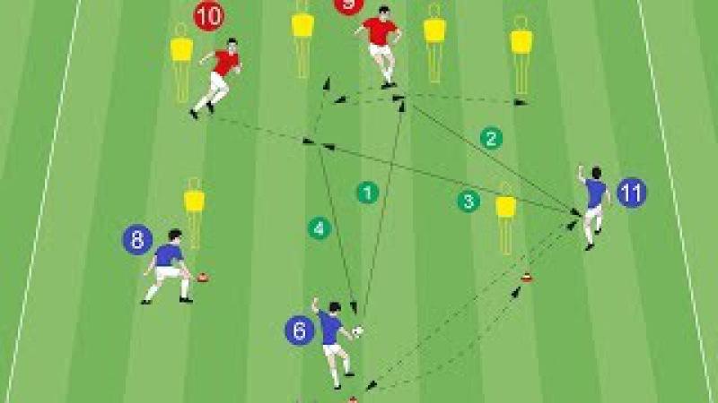 Fussball-DVD Der Schnittstellen-Ball -- Torchancen perfekt vorbereiten