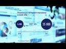 Дмитрий Медведев про Интернет Бизнес и Сетевой Маркетинг МЛМ