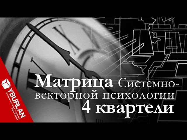 Матрица В. Ганзена и В. Толкачёва в системно-векторной психологии Ю. Бурлана