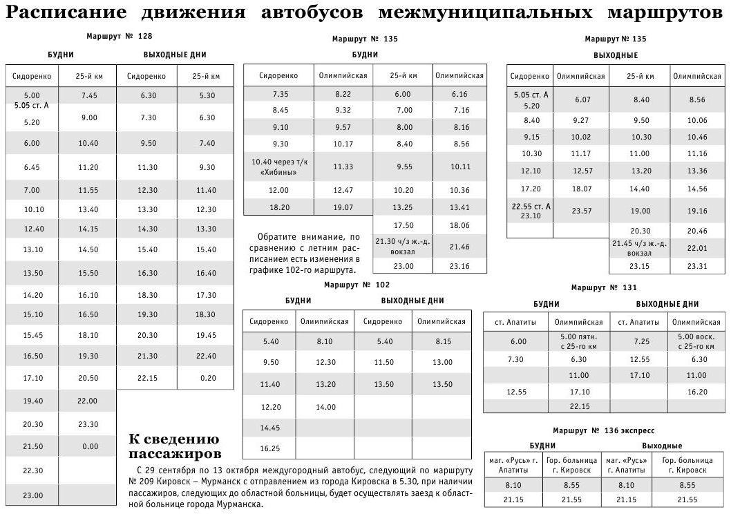 Расписание автобусов в кировске ленинградской области