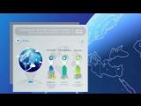 Монетизация и индекс оптимизация (МВИ) Статистики Провайдер услуг Решения