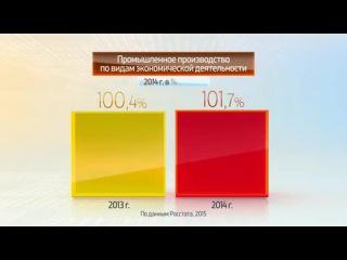 Россия в цифрах. Промышленное производство в 2014 году