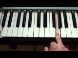 Game of Thrones Piano Tutorial - How to play the main theme on piano