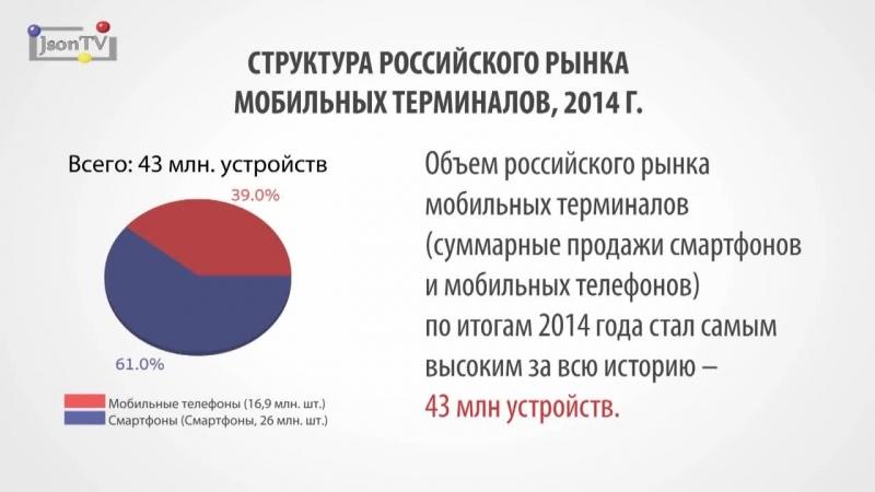 Аналитический обзор Продажи смартфонов в России и мире J'son & Partners Consulting