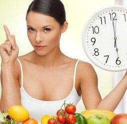 Диета для похудения при климаксе на неделю