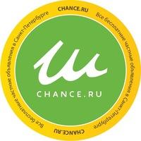 Частные объявления шанс.ру щелковский центр занятости населения г щелково свежие вакансии