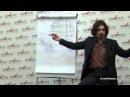 Николай Ягодкин. Как развить память и обучаться в два раза быстрее.