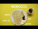 Breakfast varieties by country