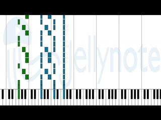 ноты Sheet Music - Louxor Jadore - Philippe Katerine