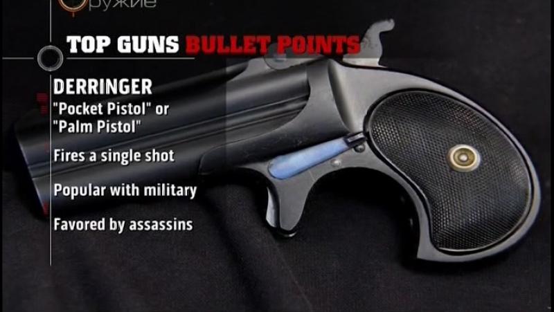 Лучшее оружие / Top Guns (S01.Ep04) Мощь пистолета 2012
