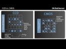 CCD и CMOS матрицы считывание информации