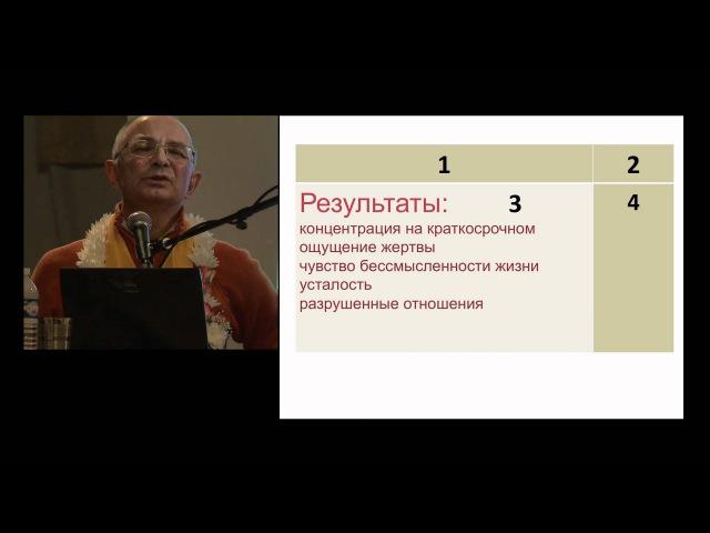 2011.02.04. СЕМЬ НАВЫКОВ ... 5 часть - Рига, Латвия