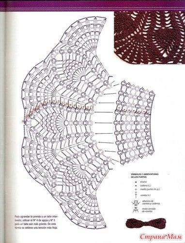 Схемы узоров для юбочек и оборок (7 фото) - картинка