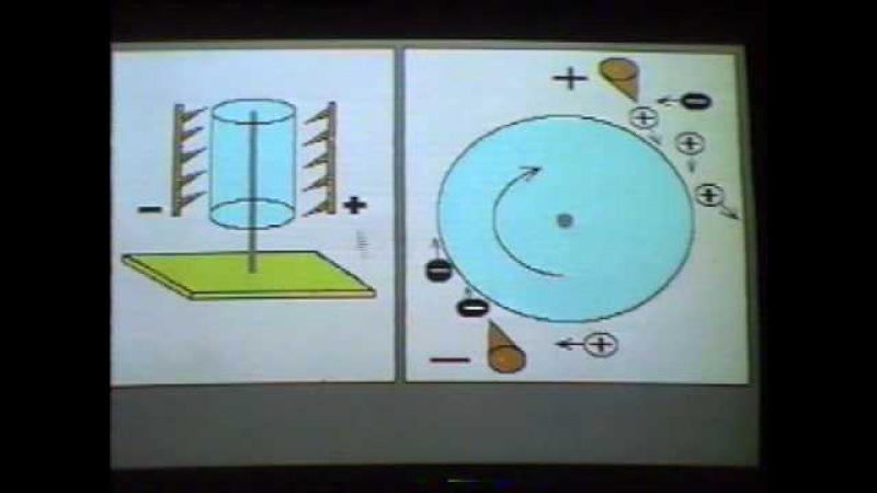 Электростатический двигатель