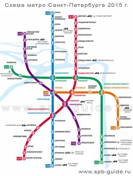 метро в санкт петербург схема метро